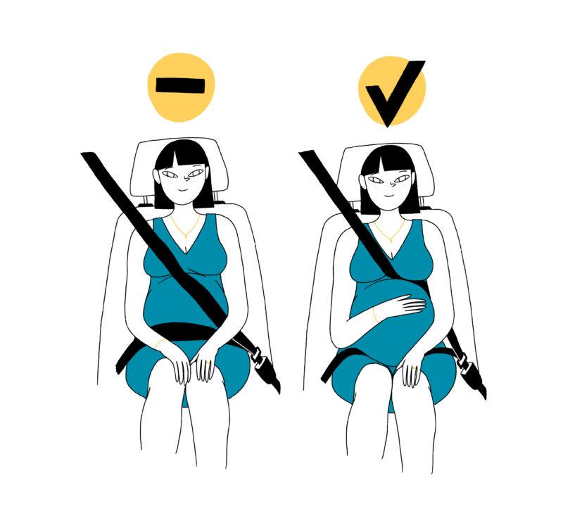 Santé environnement : ceinture sécurité grossesse