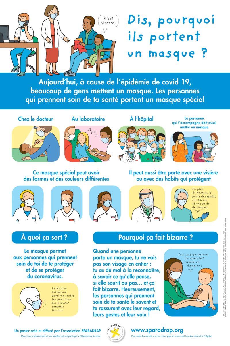 Poster sparadrap masque lieux soins