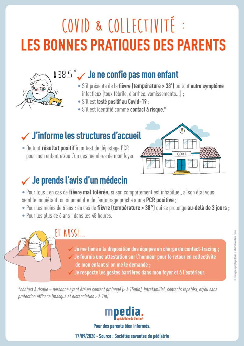 Infographie Bonnes Pratiques Parents Covid