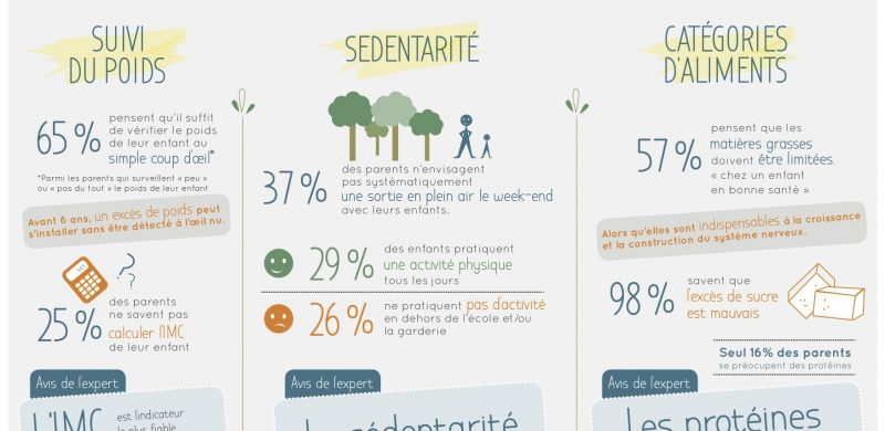 infographie_obesite